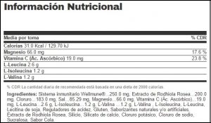 Informacion-nutricional-bacaa-train-sustain-on